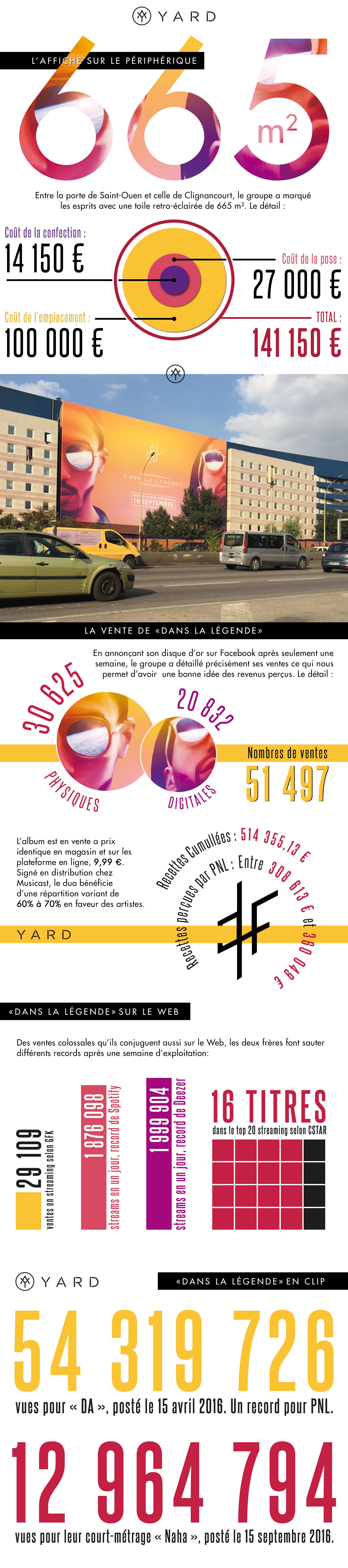 pnl-infographie-2